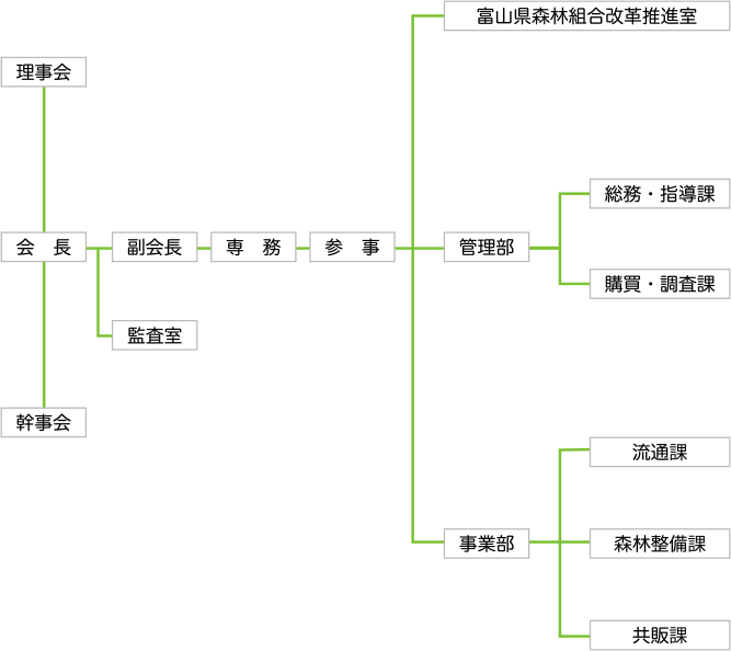 tfc-chart2020